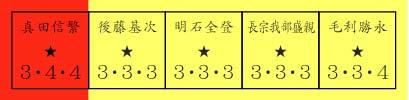 5ninshu.jpg