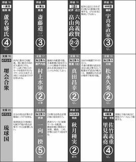 gunyu_test.jpg